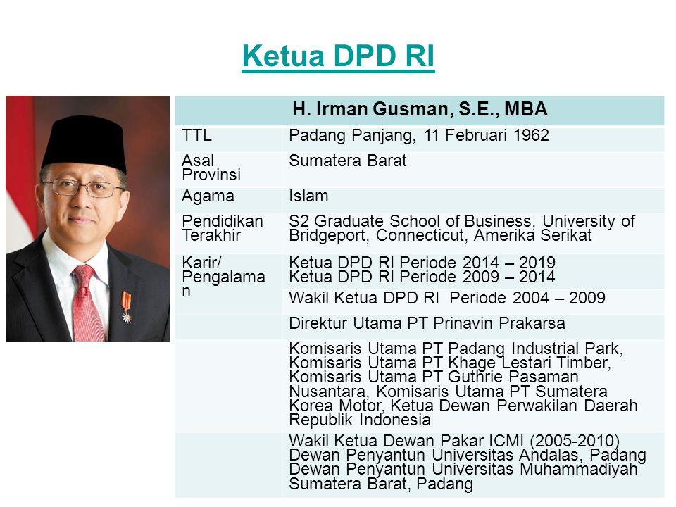 Ketua DPD RI H.