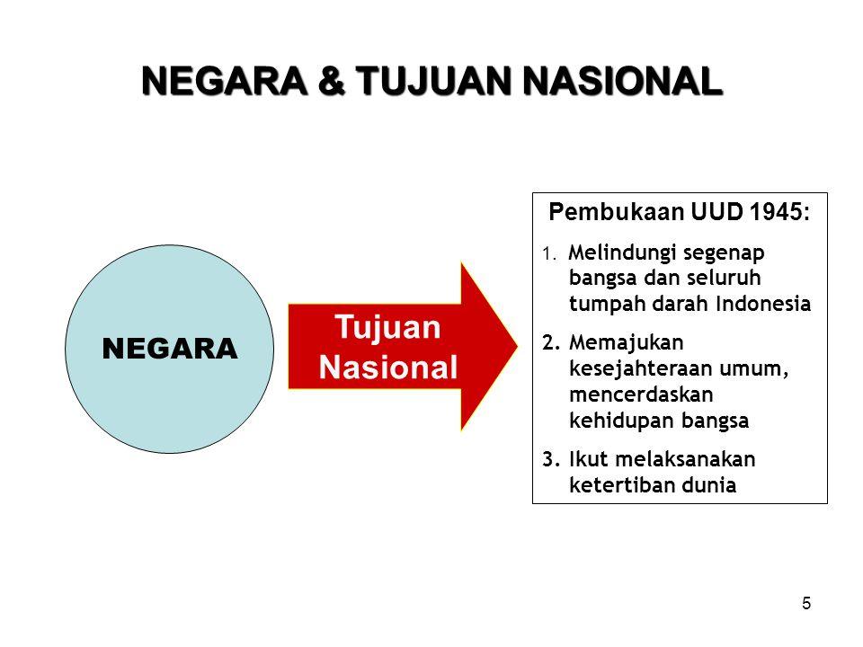 NEGARA & TUJUAN NASIONAL Tujuan Nasional 5 Pembukaan UUD 1945: 1.