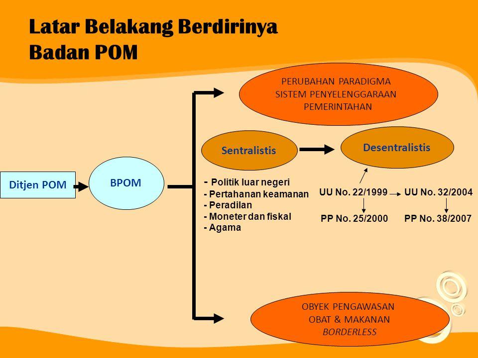 Outline Badan POM RI SISPOM Mekanisme registrasi obat Approved label Layanan PIO Nas Pemanfaatan IONI
