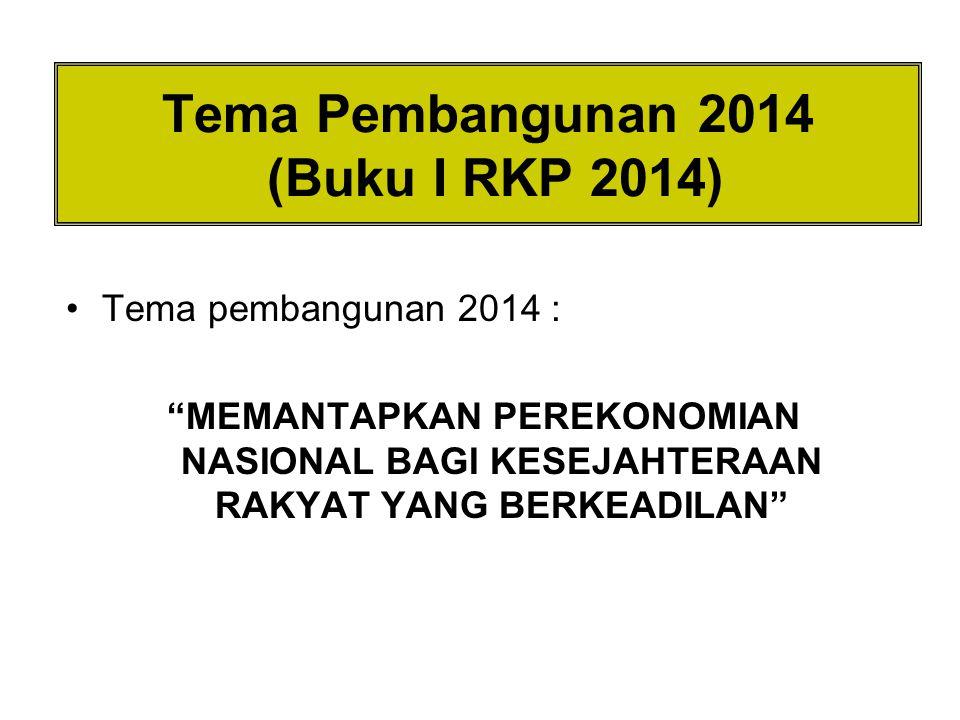 "Tema pembangunan 2014 : ""MEMANTAPKAN PEREKONOMIAN NASIONAL BAGI KESEJAHTERAAN RAKYAT YANG BERKEADILAN"" Tema Pembangunan 2014 (Buku I RKP 2014)"