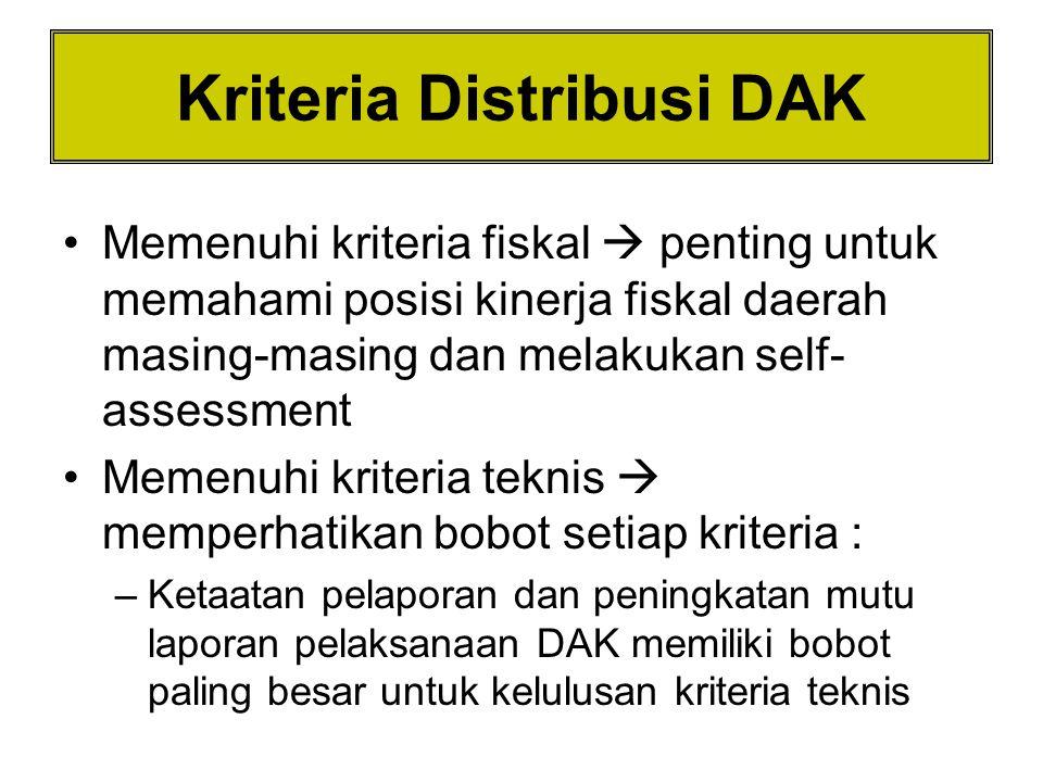 Kriteria Distribusi DAK Memenuhi kriteria fiskal  penting untuk memahami posisi kinerja fiskal daerah masing-masing dan melakukan self- assessment Me