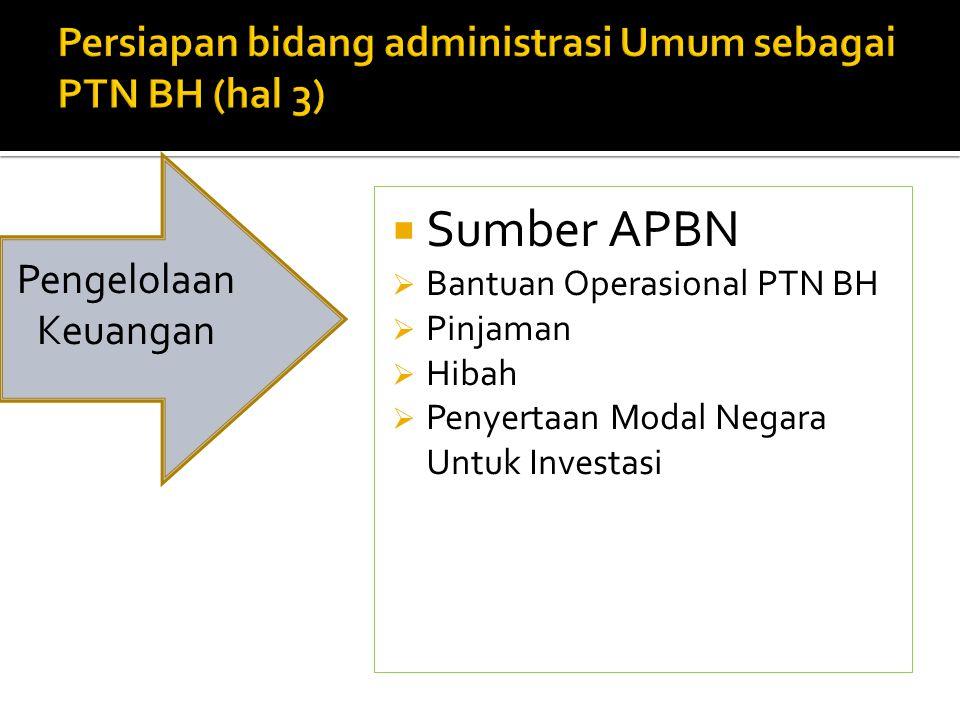  Sumber APBN  Bantuan Operasional PTN BH  Pinjaman  Hibah  Penyertaan Modal Negara Untuk Investasi Pengelolaan Keuangan