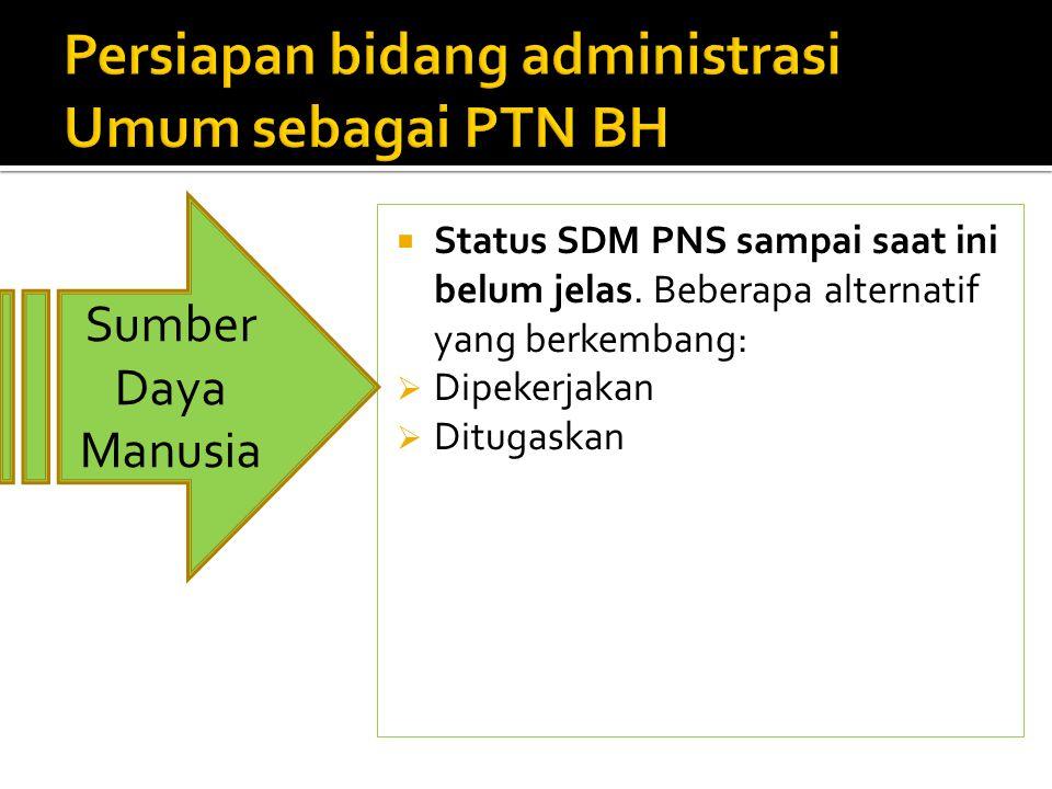  Status SDM PNS sampai saat ini belum jelas. Beberapa alternatif yang berkembang:  Dipekerjakan  Ditugaskan Sumber Daya Manusia