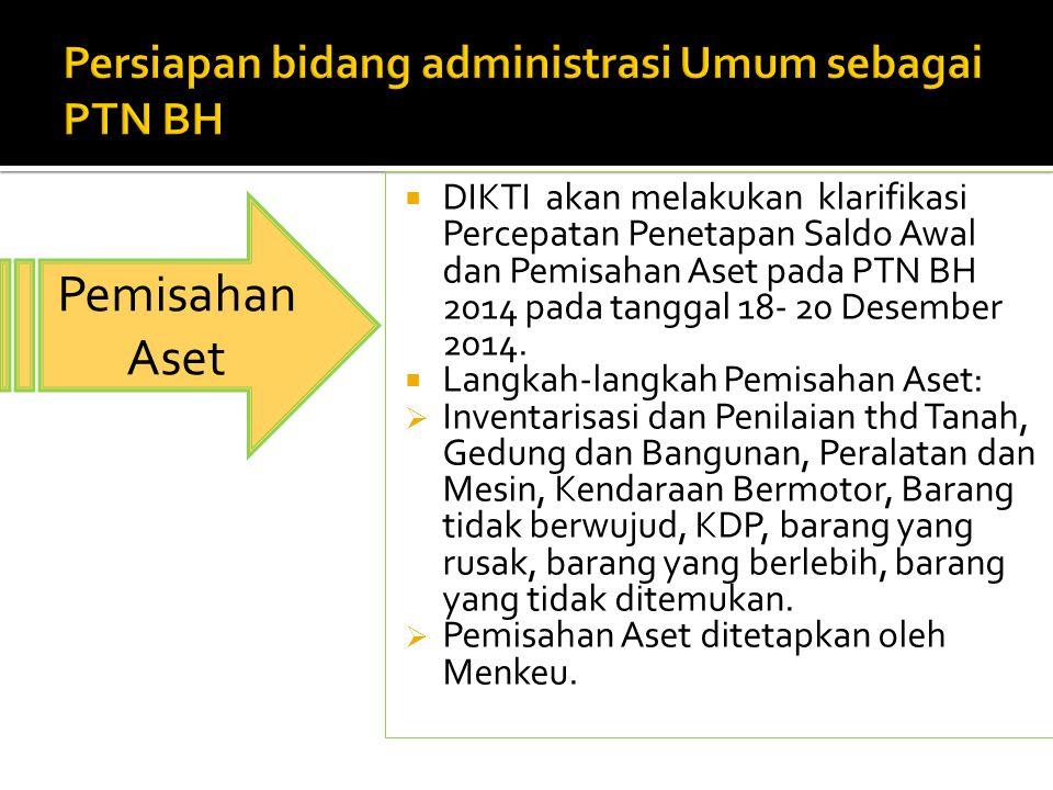  DIKTI akan melakukan klarifikasi Percepatan Penetapan Saldo Awal dan Pemisahan Aset pada PTN BH 2014 pada tanggal 18- 20 Desember 2014.  Langkah-la