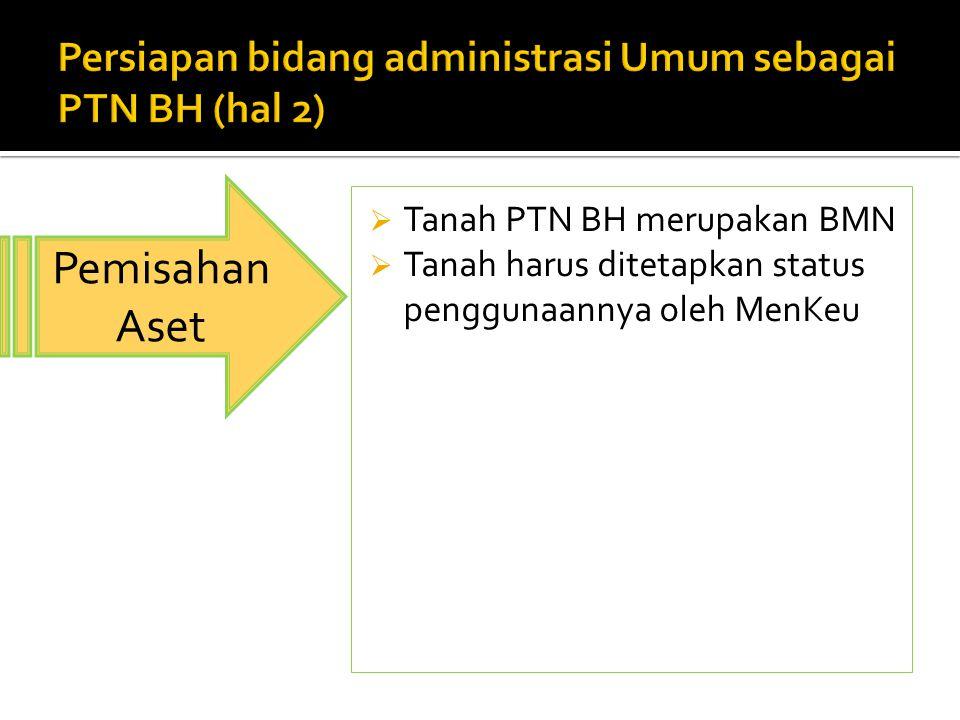  Tanah PTN BH merupakan BMN  Tanah harus ditetapkan status penggunaannya oleh MenKeu Pemisahan Aset