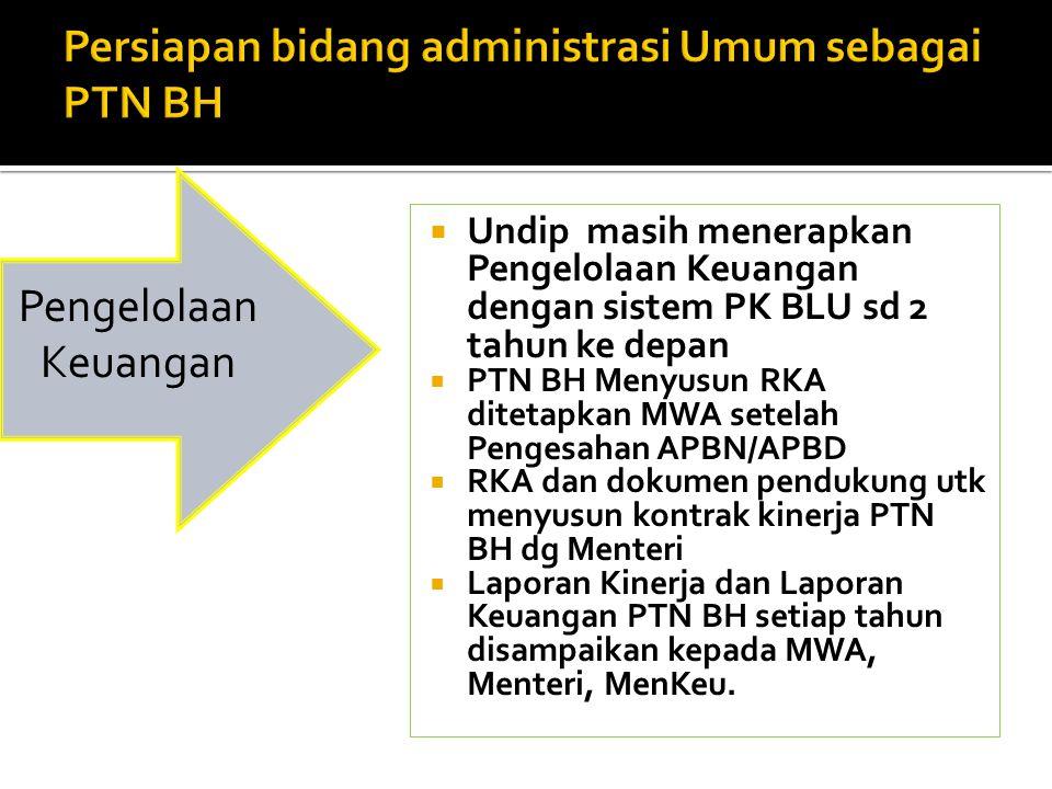  Undip masih menerapkan Pengelolaan Keuangan dengan sistem PK BLU sd 2 tahun ke depan  PTN BH Menyusun RKA ditetapkan MWA setelah Pengesahan APBN/AP