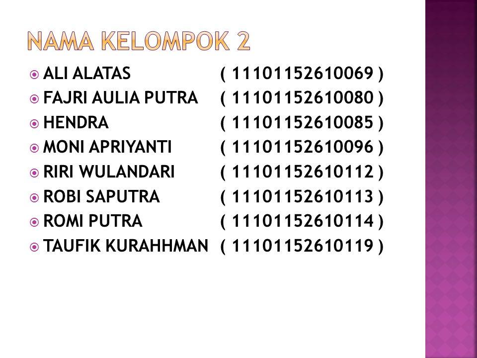  ALI ALATAS ( 11101152610069 )  FAJRI AULIA PUTRA( 11101152610080 )  HENDRA( 11101152610085 )  MONI APRIYANTI ( 11101152610096 )  RIRI WULANDARI ( 11101152610112 )  ROBI SAPUTRA ( 11101152610113 )  ROMI PUTRA( 11101152610114 )  TAUFIK KURAHHMAN( 11101152610119 )