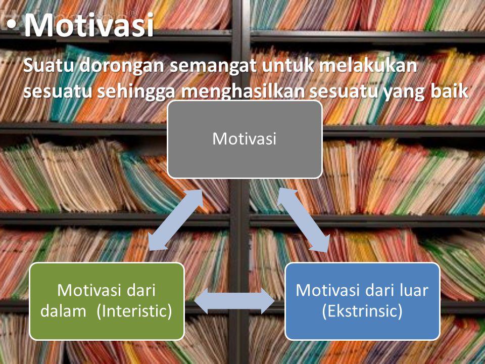 Motivasi Suatu dorongan semangat untuk melakukan sesuatu sehingga menghasilkan sesuatu yang baik Motivasi Motivasi dari luar (Ekstrinsic) Motivasi dar
