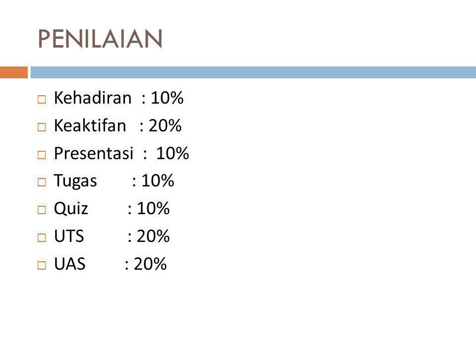 PENILAIAN  Kehadiran : 10%  Keaktifan : 20%  Presentasi : 10%  Tugas : 10%  Quiz : 10%  UTS : 20%  UAS : 20%