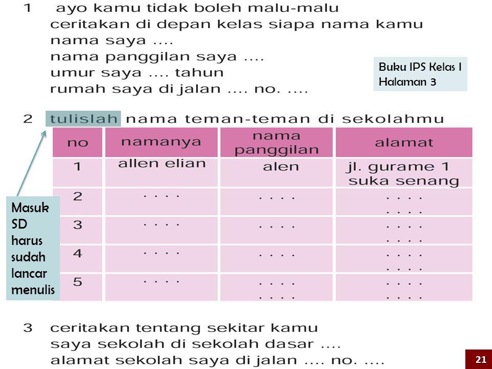 Buku IPS Kelas I Halaman 3 Masuk SD harus sudah lancar menulis 21