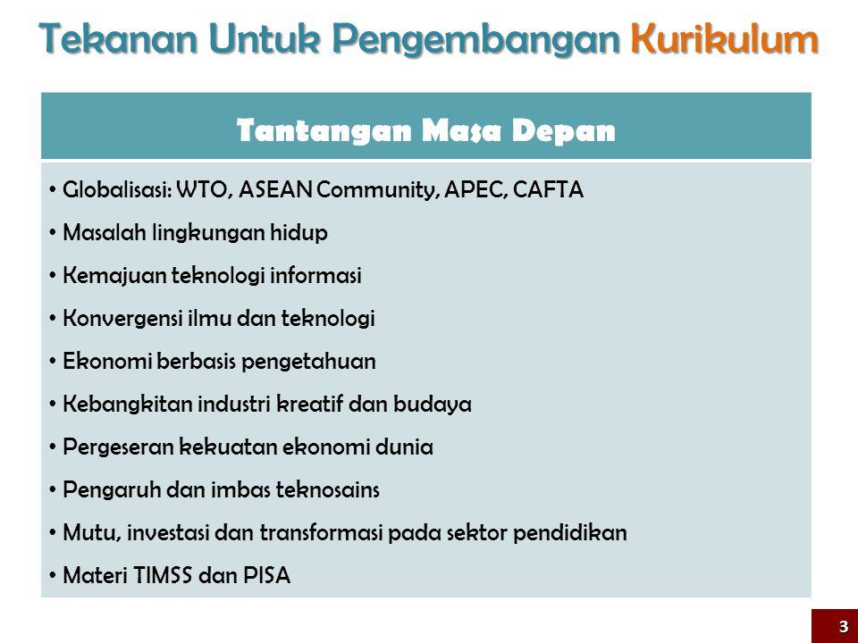Tekanan Untuk Pengembangan Kurikulum Tantangan Masa Depan Globalisasi: WTO, ASEAN Community, APEC, CAFTA Masalah lingkungan hidup Kemajuan teknologi informasi Konvergensi ilmu dan teknologi Ekonomi berbasis pengetahuan Kebangkitan industri kreatif dan budaya Pergeseran kekuatan ekonomi dunia Pengaruh dan imbas teknosains Mutu, investasi dan transformasi pada sektor pendidikan Materi TIMSS dan PISA 3