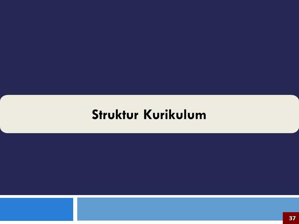 Struktur Kurikulum 37