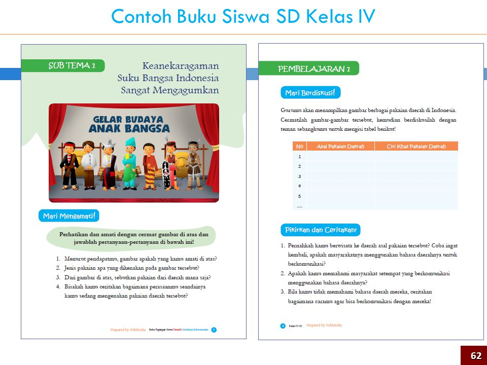 Contoh Buku Siswa SD Kelas IV 62
