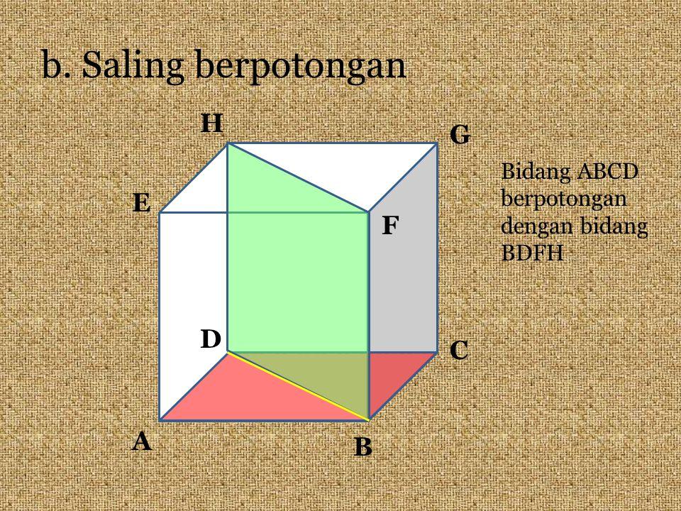 3. Kedudukan bidang dengan bidang dalam ruang a.