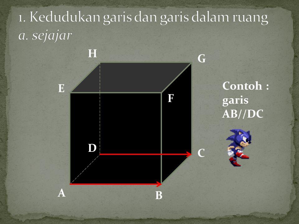 A F E D C B H G Contoh : garis AB//DC