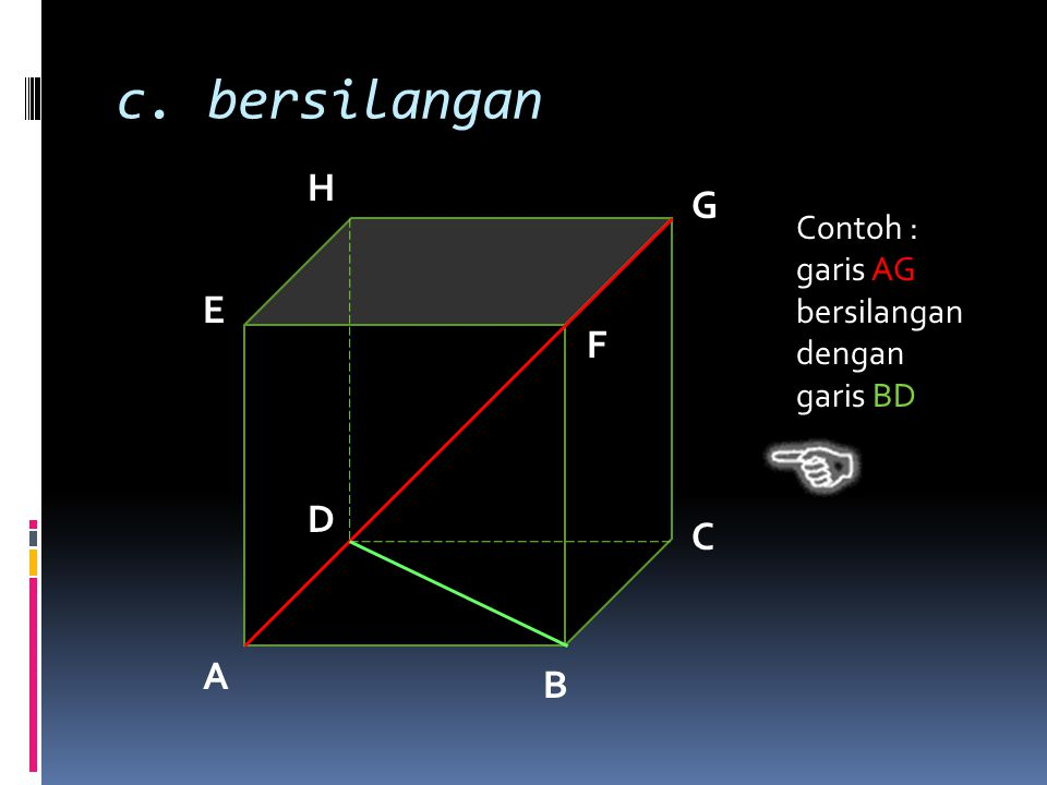 c. bersilangan A F E D C B H G Contoh : garis AG bersilangan dengan garis BD