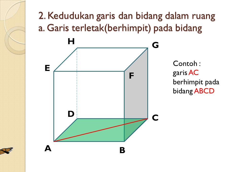 2.Kedudukan garis dan bidang dalam ruang a.
