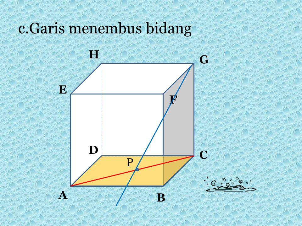 b. Garis sejajar dengan bidang A F E D C B H G Garis EG//bidang ABCD Karena garis AC//EG