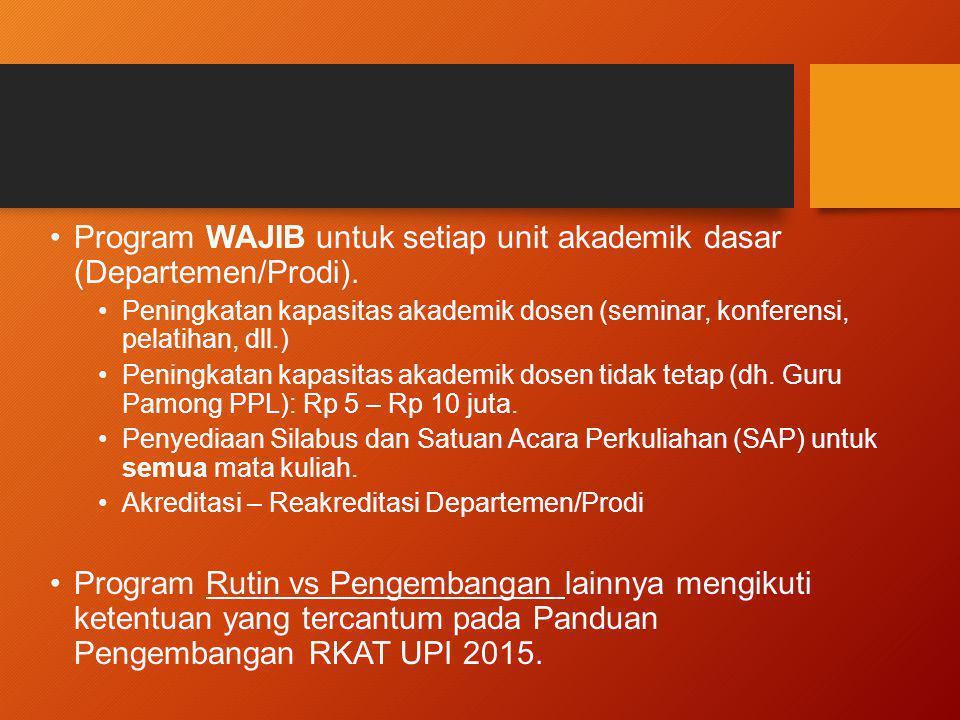 Program WAJIB untuk setiap unit akademik dasar (Departemen/Prodi). Peningkatan kapasitas akademik dosen (seminar, konferensi, pelatihan, dll.) Peningk