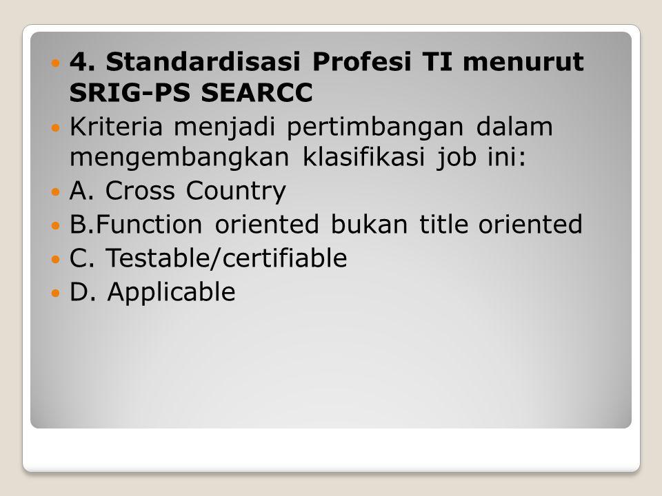 4. Standardisasi Profesi TI menurut SRIG-PS SEARCC Kriteria menjadi pertimbangan dalam mengembangkan klasifikasi job ini: A. Cross Country B.Function