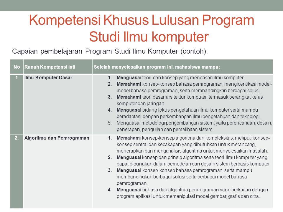 NoRanah Kompetensi IntiSetelah menyelesaikan program ini, mahasiswa mampu: 1Ilmu Komputer Dasar 1.Menguasai teori dan konsep yang mendasari ilmu komputer.