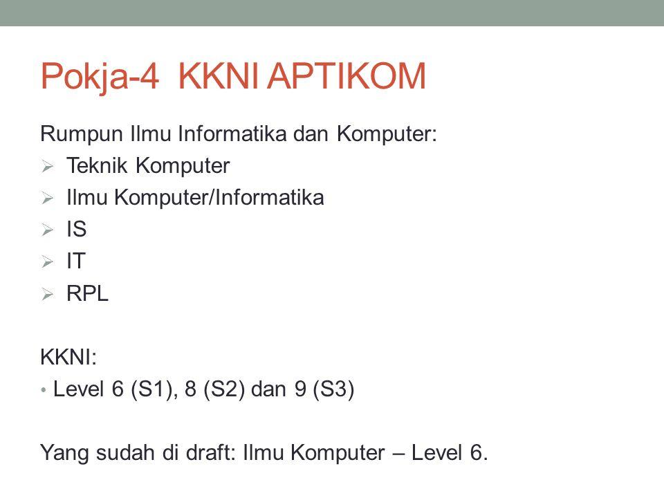 Pokja-4 KKNI APTIKOM Rumpun Ilmu Informatika dan Komputer:  Teknik Komputer  Ilmu Komputer/Informatika  IS  IT  RPL KKNI: Level 6 (S1), 8 (S2) dan 9 (S3) Yang sudah di draft: Ilmu Komputer – Level 6.