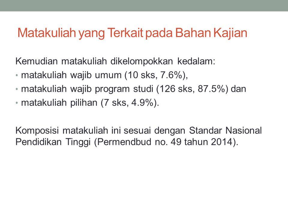 Matakuliah yang Terkait pada Bahan Kajian Kemudian matakuliah dikelompokkan kedalam: matakuliah wajib umum (10 sks, 7.6%), matakuliah wajib program studi (126 sks, 87.5%) dan matakuliah pilihan (7 sks, 4.9%).