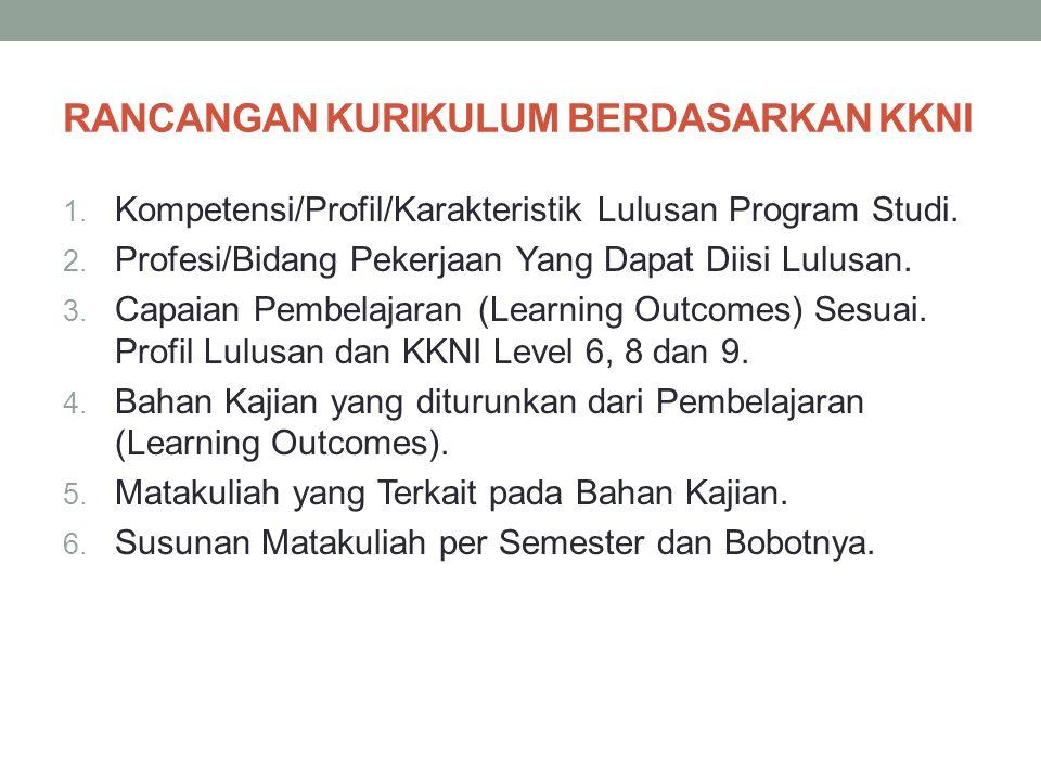 RANCANGAN KURIKULUM BERDASARKAN KKNI 1.Kompetensi/Profil/Karakteristik Lulusan Program Studi.