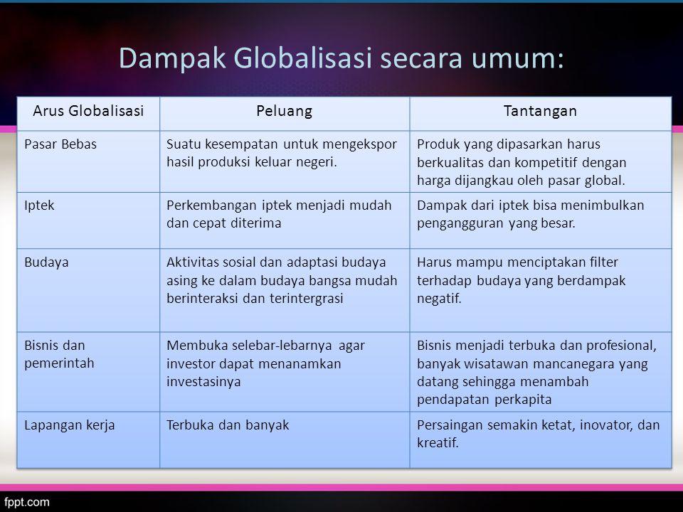 Dampak Globalisasi secara umum: