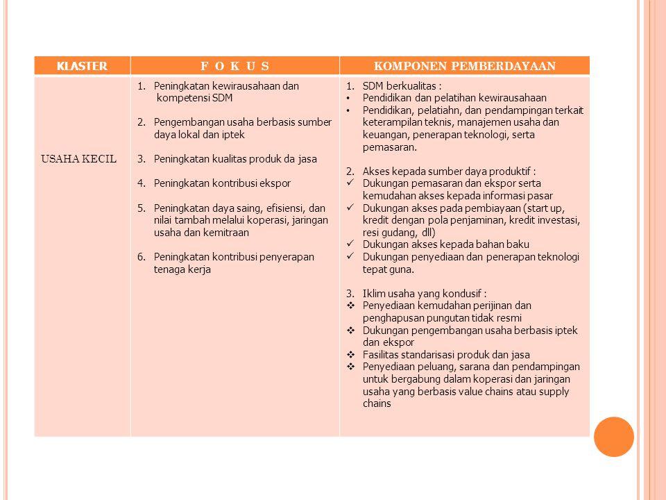 KLASTER F O K U SKOMPONEN PEMBERDAYAAN USAHA MENENGAH1.Peningkatan kewirausahaan dan kompetensi SDM 2.Pengembangan usaha berbasis sumber daya lokal dan iptek 3.Peningkatan kualitas produk da jasa 4.Peningkatan kontribusi ekspor 1.SDM berkualitas : Pendampingan dalam aspek keterampilan teknis, manajemen usaha dan keuangan, inovasi dan penerapan teknologi serta pemasaran 2.