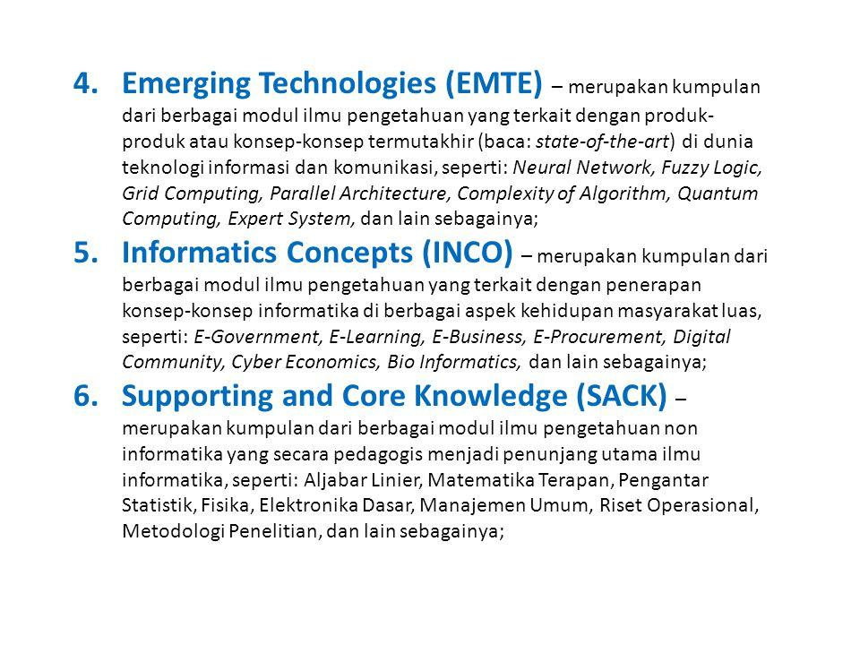 4.Emerging Technologies (EMTE) – merupakan kumpulan dari berbagai modul ilmu pengetahuan yang terkait dengan produk- produk atau konsep-konsep termutakhir (baca: state-of-the-art) di dunia teknologi informasi dan komunikasi, seperti: Neural Network, Fuzzy Logic, Grid Computing, Parallel Architecture, Complexity of Algorithm, Quantum Computing, Expert System, dan lain sebagainya; 5.Informatics Concepts (INCO) – merupakan kumpulan dari berbagai modul ilmu pengetahuan yang terkait dengan penerapan konsep-konsep informatika di berbagai aspek kehidupan masyarakat luas, seperti: E-Government, E-Learning, E-Business, E-Procurement, Digital Community, Cyber Economics, Bio Informatics, dan lain sebagainya; 6.Supporting and Core Knowledge (SACK) – merupakan kumpulan dari berbagai modul ilmu pengetahuan non informatika yang secara pedagogis menjadi penunjang utama ilmu informatika, seperti: Aljabar Linier, Matematika Terapan, Pengantar Statistik, Fisika, Elektronika Dasar, Manajemen Umum, Riset Operasional, Metodologi Penelitian, dan lain sebagainya;