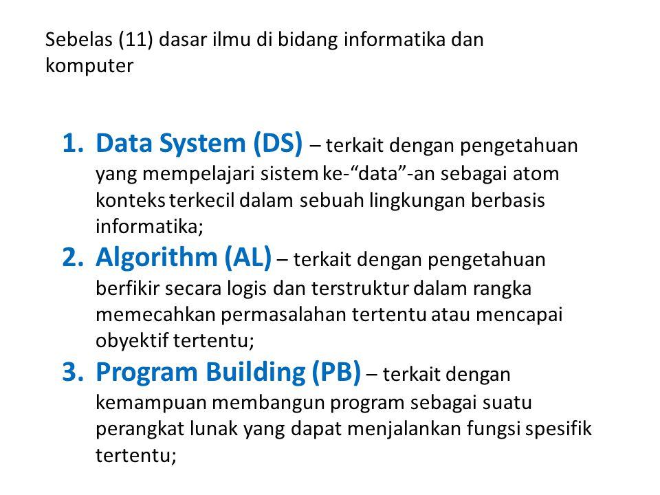 1.Data System (DS) – terkait dengan pengetahuan yang mempelajari sistem ke- data -an sebagai atom konteks terkecil dalam sebuah lingkungan berbasis informatika; 2.Algorithm (AL) – terkait dengan pengetahuan berfikir secara logis dan terstruktur dalam rangka memecahkan permasalahan tertentu atau mencapai obyektif tertentu; 3.Program Building (PB) – terkait dengan kemampuan membangun program sebagai suatu perangkat lunak yang dapat menjalankan fungsi spesifik tertentu; Sebelas (11) dasar ilmu di bidang informatika dan komputer