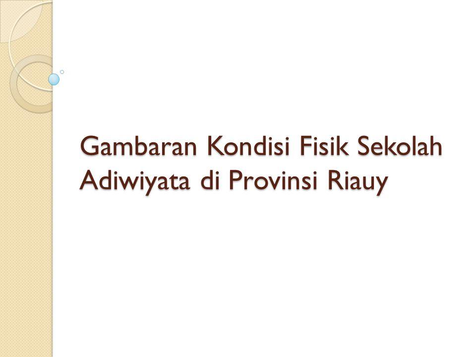 Gambaran Kondisi Fisik Sekolah Adiwiyata di Provinsi Riauy