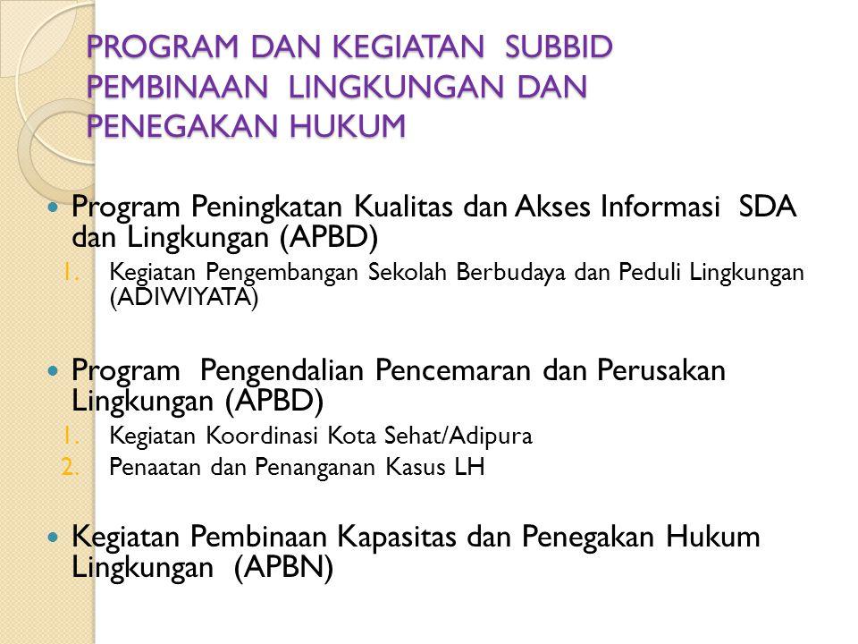 PROGRAM DAN KEGIATAN SUBBID PEMBINAAN LINGKUNGAN DAN PENEGAKAN HUKUM Program Peningkatan Kualitas dan Akses Informasi SDA dan Lingkungan (APBD) 1.Kegi