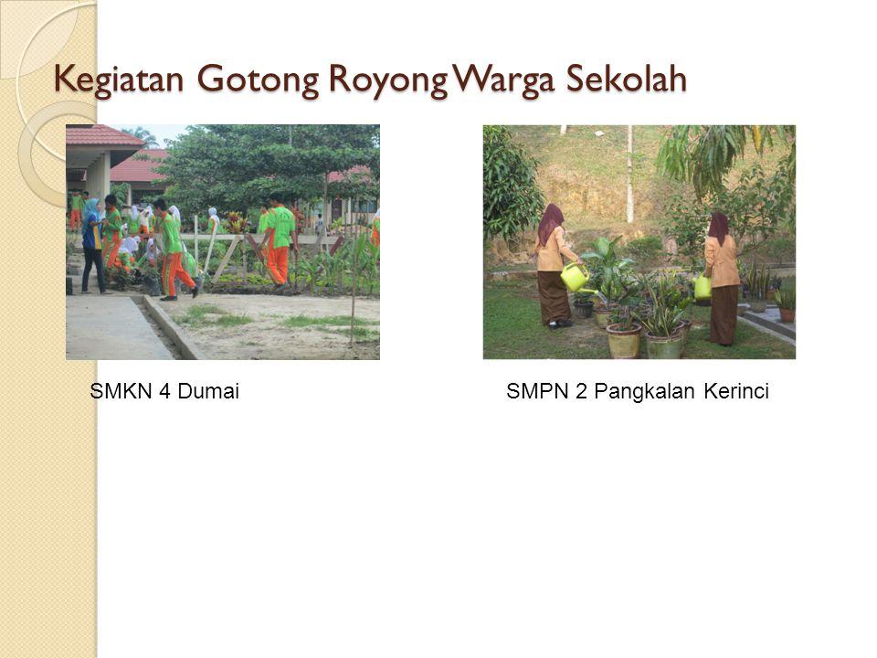 Kegiatan Gotong Royong Warga Sekolah SMPN 2 Pangkalan KerinciSMKN 4 Dumai
