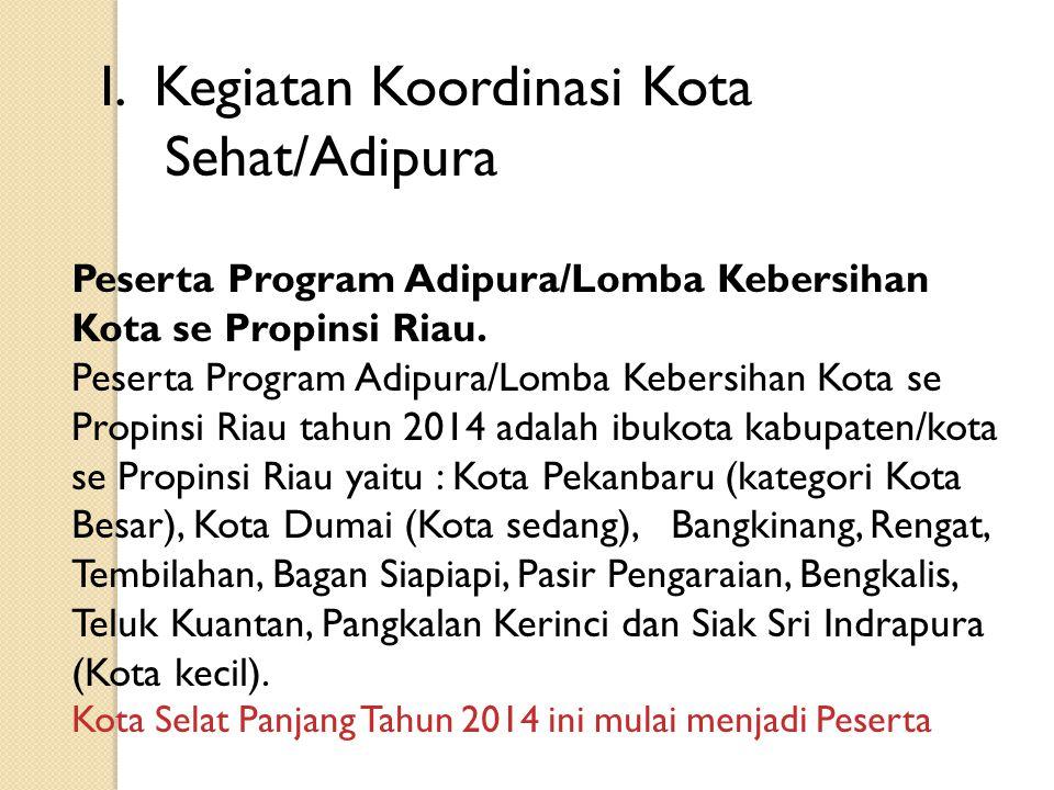 I. Kegiatan Koordinasi Kota Sehat/Adipura Peserta Program Adipura/Lomba Kebersihan Kota se Propinsi Riau. Peserta Program Adipura/Lomba Kebersihan Kot