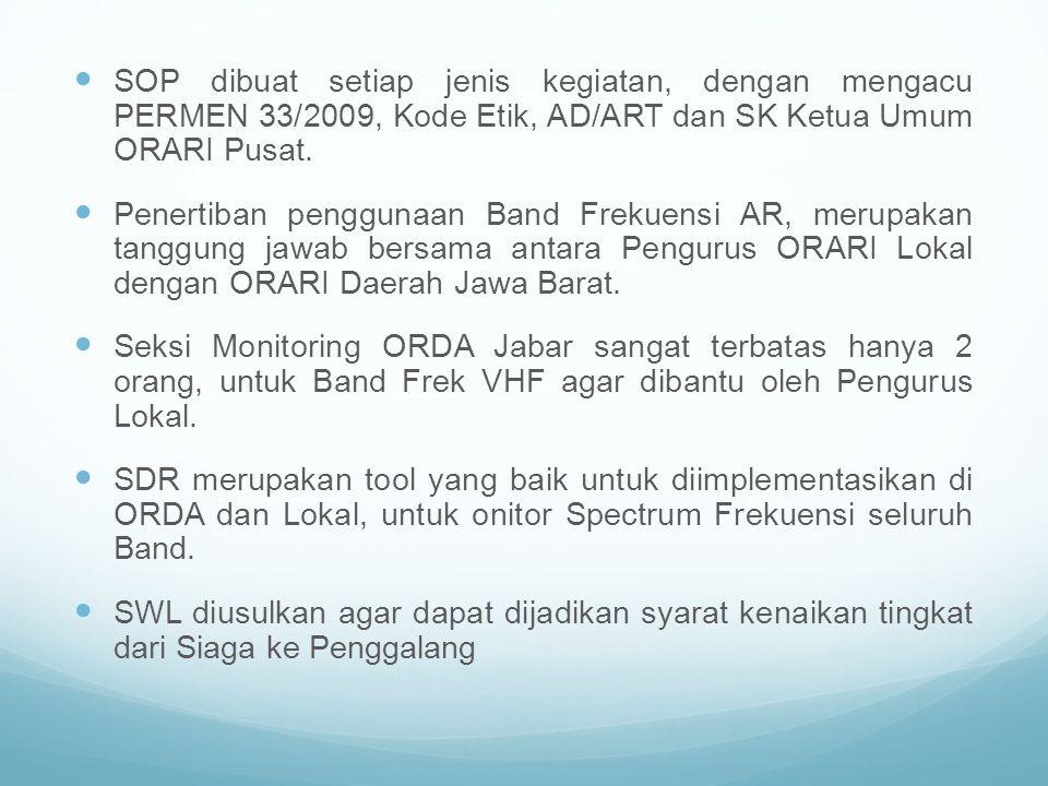 SOP dibuat setiap jenis kegiatan, dengan mengacu PERMEN 33/2009, Kode Etik, AD/ART dan SK Ketua Umum ORARI Pusat. Penertiban penggunaan Band Frekuensi