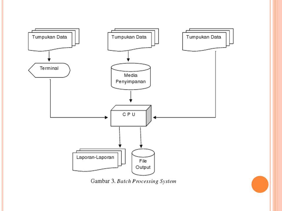 B ATCH P ROCESSING S YSTEM Batch Processing System merupakan teknik pengolahan data dengan menumpuk data terlebih dahulu dan diatur pengelompokan data tersebut dalam kelompok-kelompok yang disebut batch.