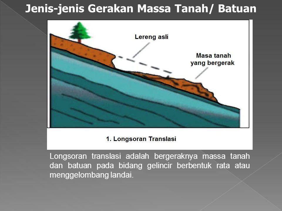 Jenis-jenis Gerakan Massa Tanah/ Batuan Longsoran translasi adalah bergeraknya massa tanah dan batuan pada bidang gelincir berbentuk rata atau menggel