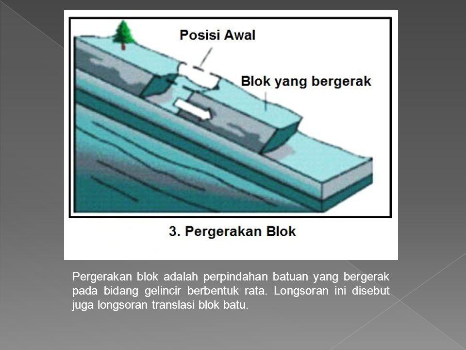 Pergerakan blok adalah perpindahan batuan yang bergerak pada bidang gelincir berbentuk rata. Longsoran ini disebut juga longsoran translasi blok batu.
