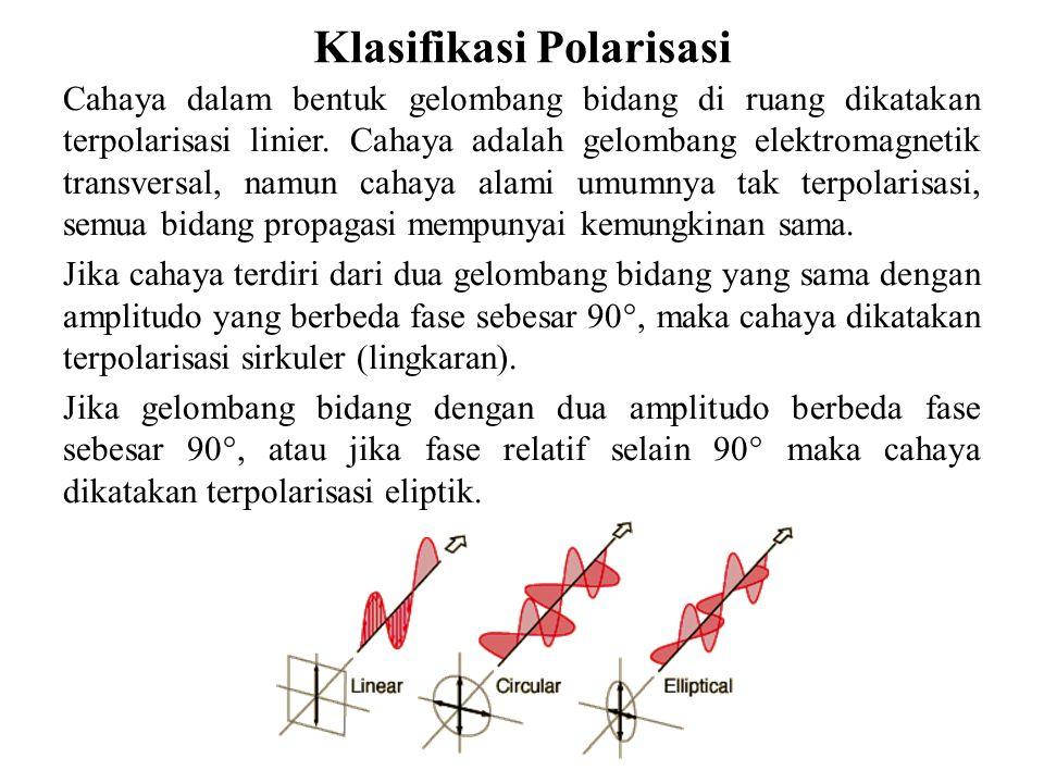 Polarisasi Linear Sebuah gelombang elektromagnetik bidang dikatakan terpolarisasi linier.