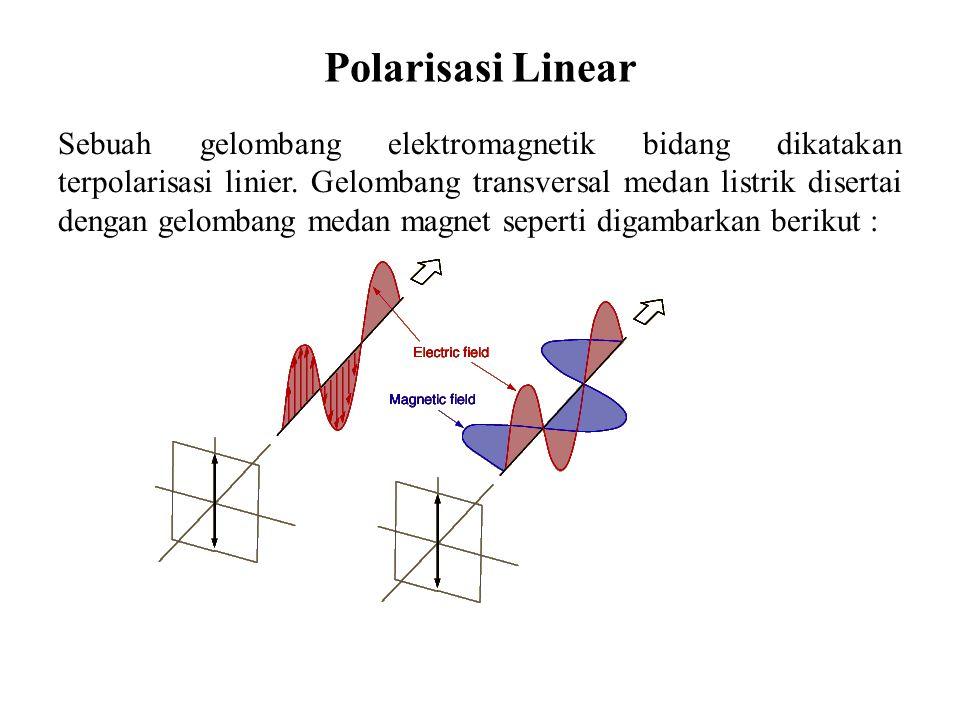 Polarisasi Lingkaran (sirkuler) Cahaya terpolarisasi sirkuler terdiri dari dua gelombang elektromagnetik tegak lurus dengan amplitudo yang sama dan berbeda fase 90°.