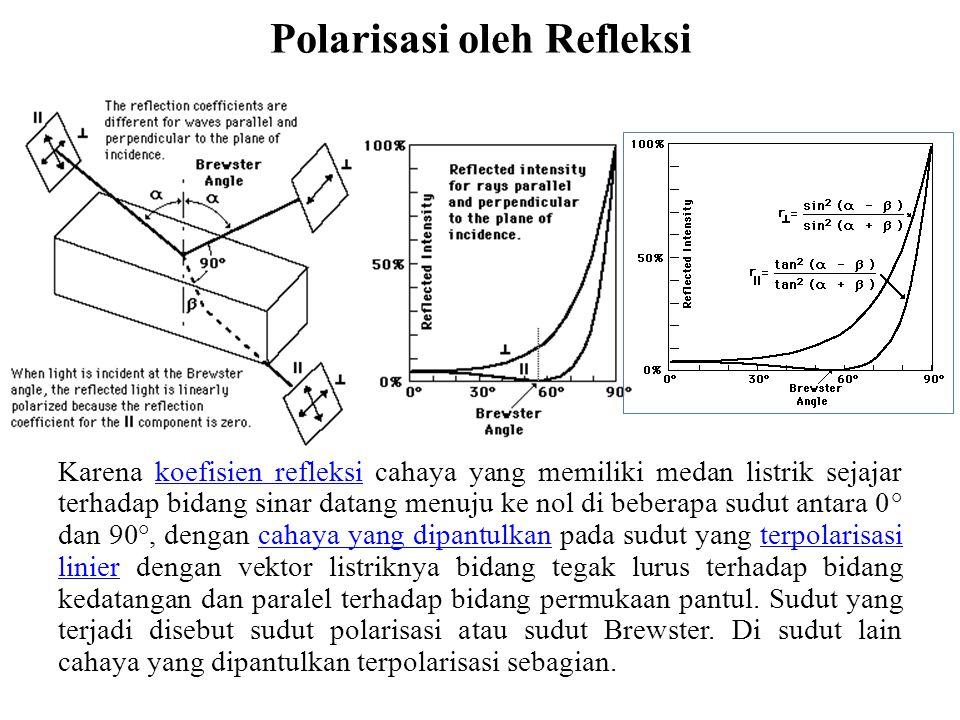 Polarisasi oleh Refleksi Dari persamaan Fresnel yang dapat ditentukan bahwa koefisien refleksi paralel adalah nol ketikasinar datang dan ditransmisikan dengan besar sudut sampai 90°.