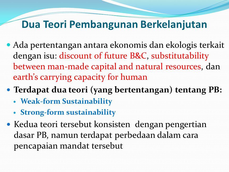 Dua Teori Pembangunan Berkelanjutan Ada pertentangan antara ekonomis dan ekologis terkait dengan isu: discount of future B&C, substitutability between man-made capital and natural resources, dan earth's carrying capacity for human Terdapat dua teori (yang bertentangan) tentang PB: Weak-form Sustainability Strong-form sustainability Kedua teori tersebut konsisten dengan pengertian dasar PB, namun terdapat perbedaan dalam cara pencapaian mandat tersebut