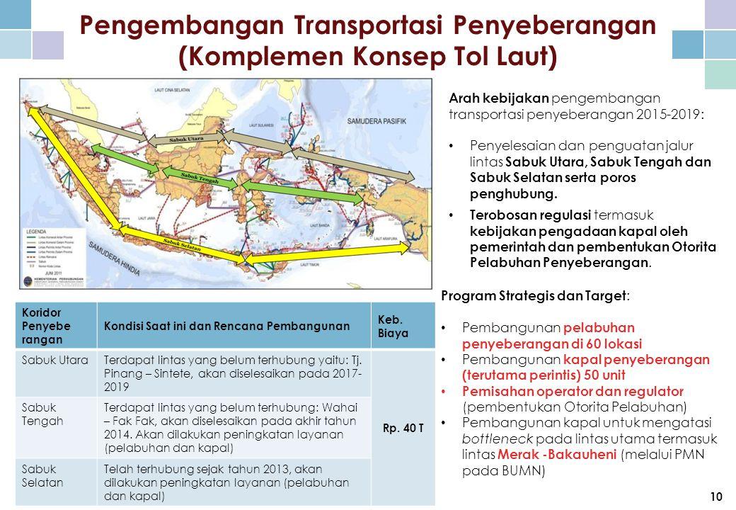 Pengembangan Transportasi Penyeberangan (Komplemen Konsep Tol Laut) Arah kebijakan pengembangan transportasi penyeberangan 2015-2019: Penyelesaian dan penguatan jalur lintas Sabuk Utara, Sabuk Tengah dan Sabuk Selatan serta poros penghubung.