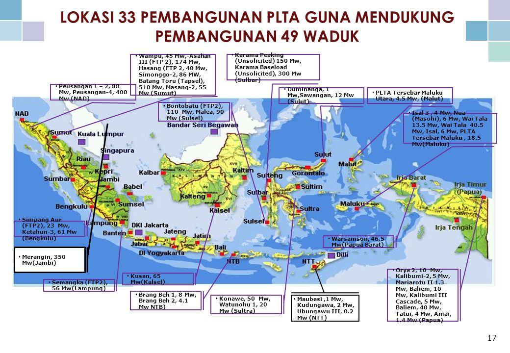 17 LOKASI 33 PEMBANGUNAN PLTA GUNA MENDUKUNG PEMBANGUNAN 49 WADUK Duminanga, 1 Mw,Sawangan, 12 Mw (Sulut) Wampu, 45 Mw,-Asahan III (FTP 2), 174 Mw, Hasang (FTP 2, 40 Mw, Simonggo-2, 86 MW, Batang Toru (Tapsel), 510 Mw, Masang-2, 55 Mw (Sumut) Merangin, 350 Mw(Jambi) Simpang Aur (FTP2), 23 Mw, Ketahun-3, 61 Mw (Bengkulu) Semangka (FTP2), 56 Mw(Lampung) Kusan, 65 Mw(Kalsel) Peusangan 1 – 2, 88 Mw, Peusangan-4, 400 Mw (NAD) Konawe, 50 Mw, Watunohu 1, 20 Mw (Sultra) Karama Peaking (Unsolicited) 150 Mw, Karama Baseload (Unsolicited), 300 Mw (Sulbar) Bontobatu (FTP2), 110 Mw, Malea, 90 Mw (Sulsel) Isal 3, 4 Mw, Nua (Masohi), 6 Mw, Wai Tala 13.5 Mw, Wai Tala 40.5 Mw, Isal, 6 Mw, PLTA Tersebar Maluku, 18.5 Mw(Maluku) PLTA Tersebar Maluku Utara, 4.5 Mw, (Malut) Orya 2, 10 Mw, Kalibumi-2, 5 Mw, Mariarotu II 1.3 Mw, Baliem, 10 Mw, Kalibumi III Cascade, 5 Mw, Baliem, 40 Mw, Tatui, 4 Mw, Amai, 1.4 Mw (Papua) Warsamson, 46,5 Mw(Papua Barat) Brang Beh 1, 8 Mw, Brang Beh 2, 4.1 Mw NTB) Maubesi,1 Mw, Kudungawa, 2 Mw, Ubungawu III, 0.2 Mw (NTT)