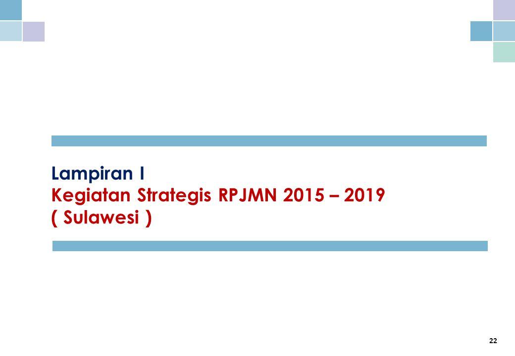 Lampiran I Kegiatan Strategis RPJMN 2015 – 2019 ( Sulawesi ) 22