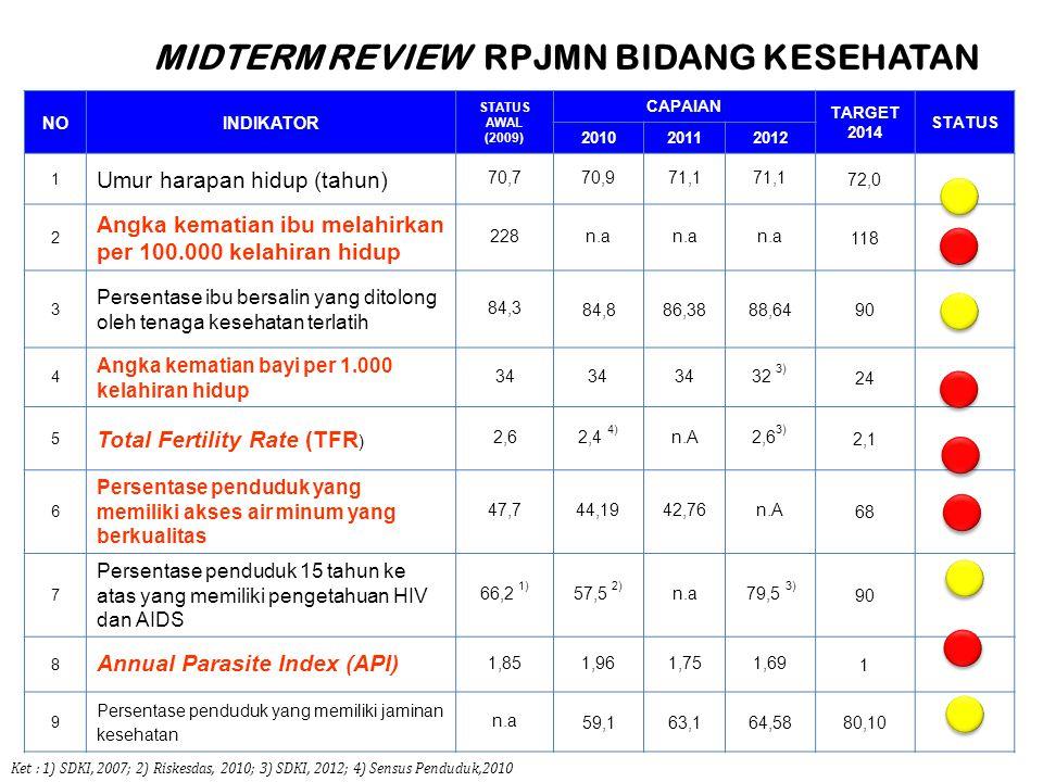RASIO DOKTER UMUM PER 100.000 PENDUDUK DI INDONESIA TAHUN 2012 Sumber : Badan PPSDMK, Kemkes RI, diunduh 25 Februari 2013