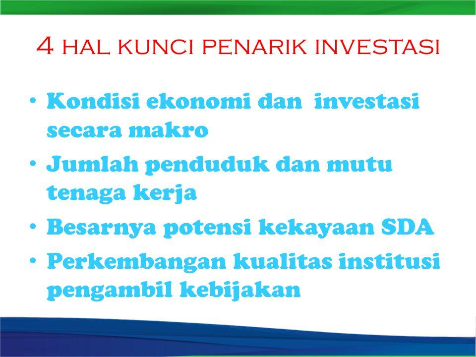 4 hal kunci penarik investasi Kondisi ekonomi dan investasi secara makro Jumlah penduduk dan mutu tenaga kerja Besarnya potensi kekayaan SDA Perkembangan kualitas institusi pengambil kebijakan