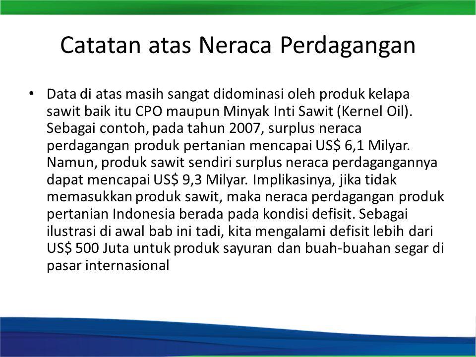 Catatan atas Neraca Perdagangan Data di atas masih sangat didominasi oleh produk kelapa sawit baik itu CPO maupun Minyak Inti Sawit (Kernel Oil). Seba